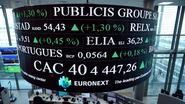 Atelier initiation à l'investissement boursier et aux produits dérivés